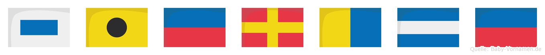 Sierkje im Flaggenalphabet