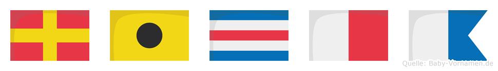 Richa im Flaggenalphabet