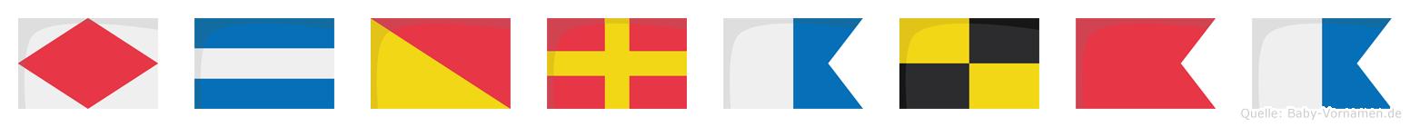 Fjoralba im Flaggenalphabet