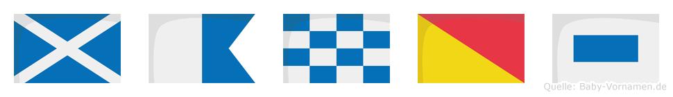 Manos im Flaggenalphabet