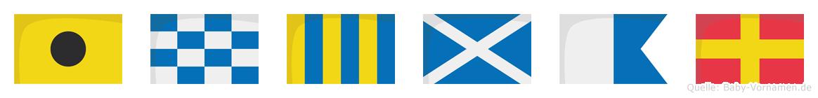 Ingmar im Flaggenalphabet