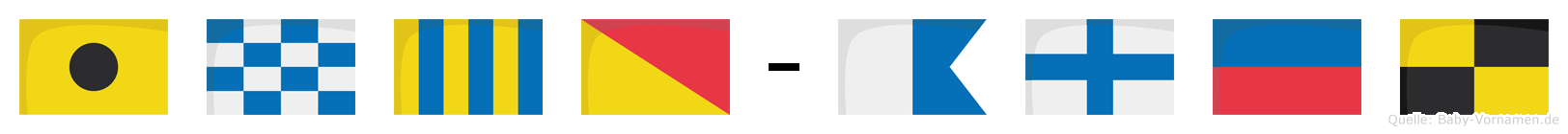 Ingo-Axel im Flaggenalphabet