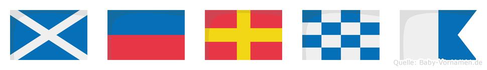 Merna im Flaggenalphabet