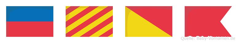 Eyob im Flaggenalphabet
