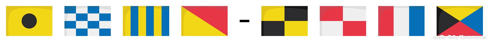 Ingo-Lutz im Flaggenalphabet