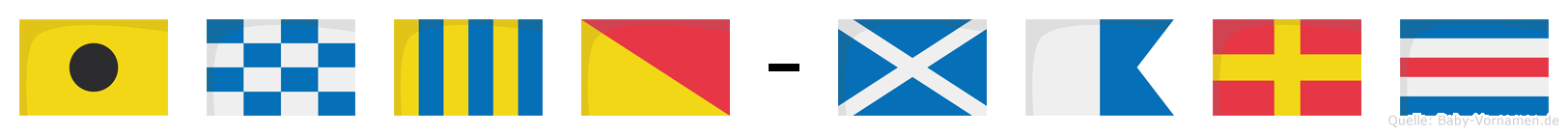 Ingo-Marc im Flaggenalphabet