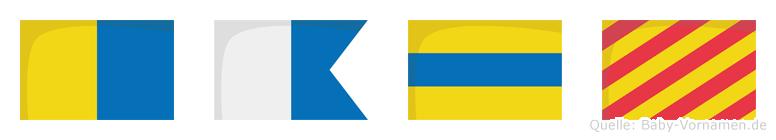 Kady im Flaggenalphabet