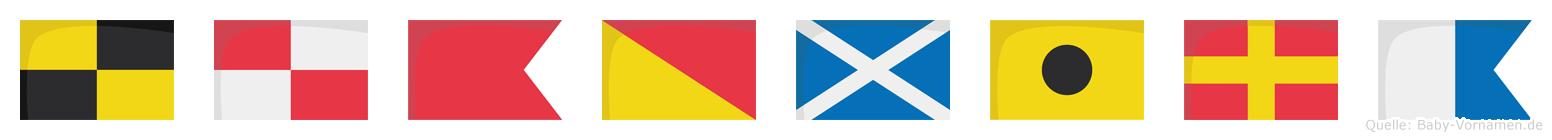 Lubomira im Flaggenalphabet