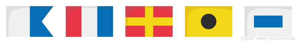 Atris im Flaggenalphabet