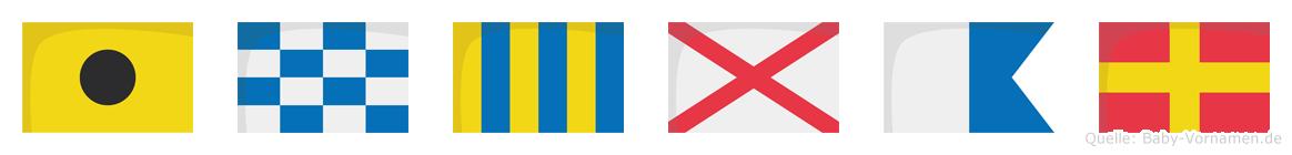 Ingvar im Flaggenalphabet