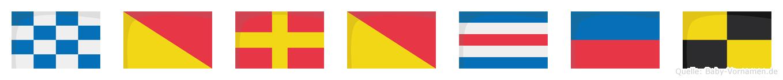 Norocel im Flaggenalphabet