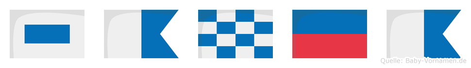 Sanea im Flaggenalphabet