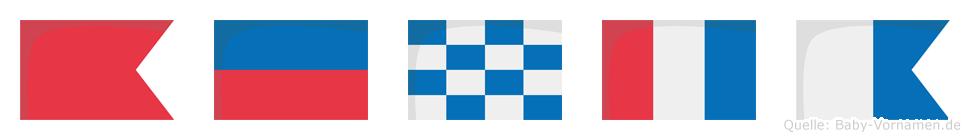Benta im Flaggenalphabet