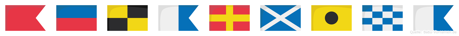 Belarmina im Flaggenalphabet