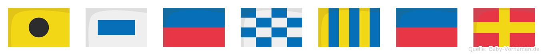 Isenger im Flaggenalphabet