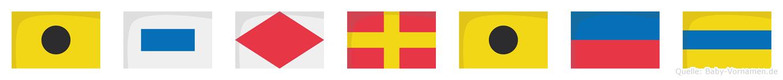 Isfried im Flaggenalphabet