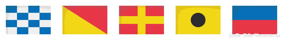 Norie im Flaggenalphabet