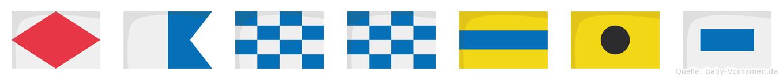 Fanndis im Flaggenalphabet