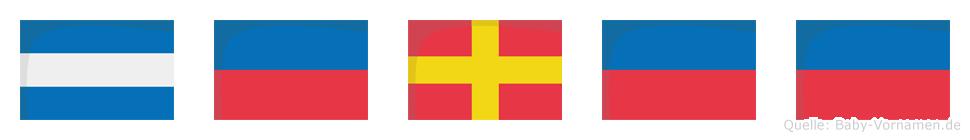 Jeree im Flaggenalphabet