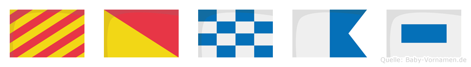 Yonas im Flaggenalphabet