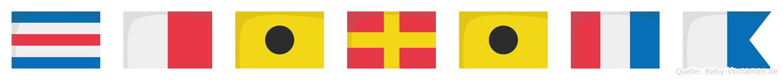 Chirita im Flaggenalphabet