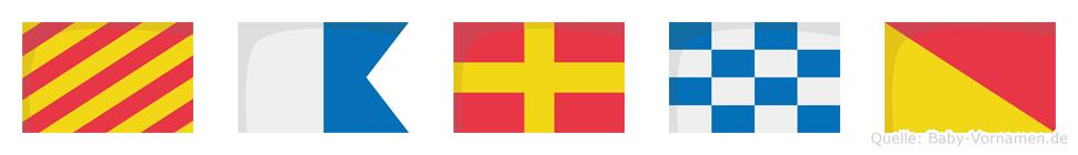 Yarno im Flaggenalphabet