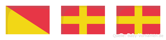 Orr im Flaggenalphabet