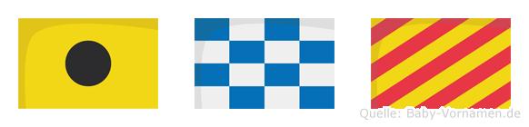 Iny im Flaggenalphabet