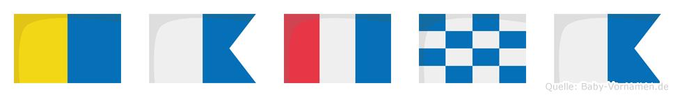 Katna im Flaggenalphabet