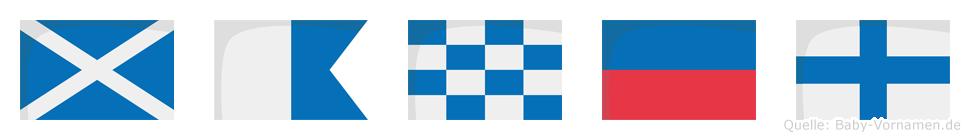 Manex im Flaggenalphabet