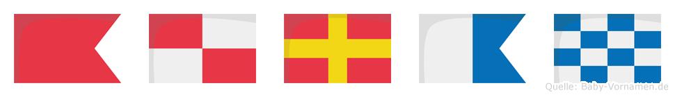 Buran im Flaggenalphabet