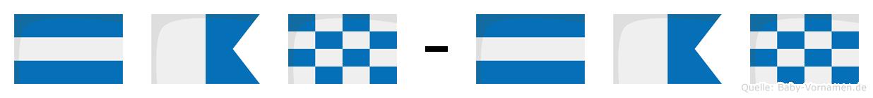 Jan-Jan im Flaggenalphabet
