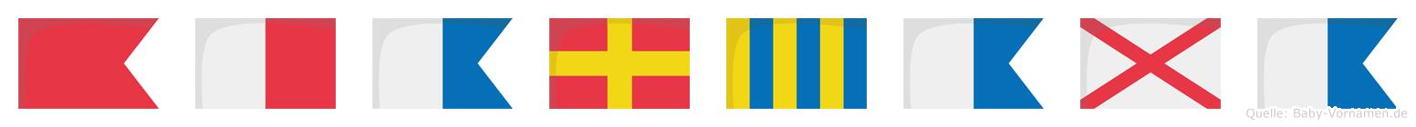 Bhargava im Flaggenalphabet