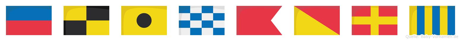 Elinborg im Flaggenalphabet
