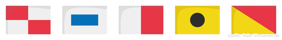 Ushio im Flaggenalphabet