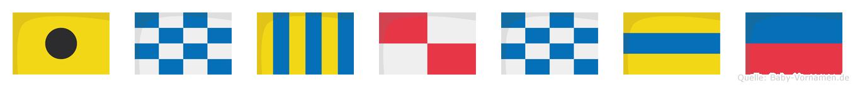 Ingunde im Flaggenalphabet