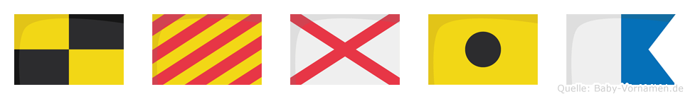 Lyvia im Flaggenalphabet