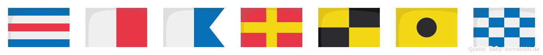 Charlin im Flaggenalphabet