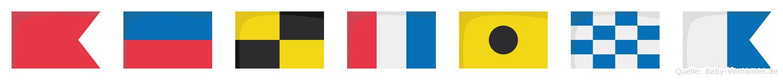 Beltina im Flaggenalphabet