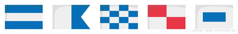 Janus im Flaggenalphabet