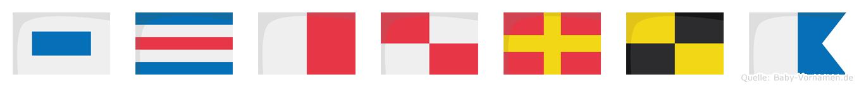Schurla im Flaggenalphabet
