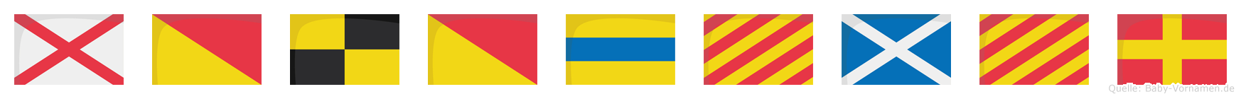 Volodymyr im Flaggenalphabet