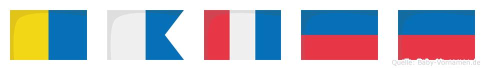 Katee im Flaggenalphabet