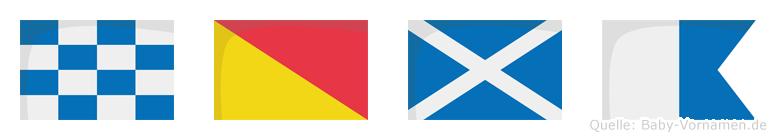 Noma im Flaggenalphabet