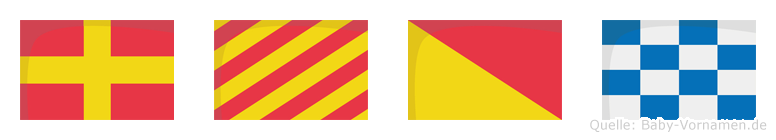 Ryon im Flaggenalphabet