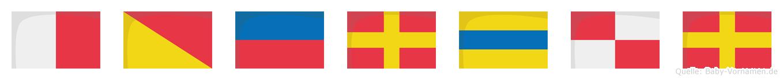 Hördur im Flaggenalphabet