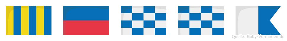 Genna im Flaggenalphabet