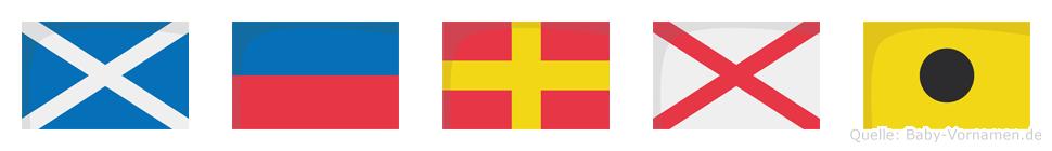 Mervi im Flaggenalphabet
