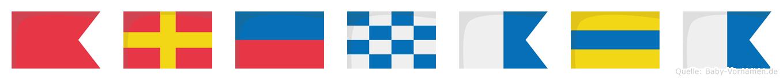 Brenada im Flaggenalphabet