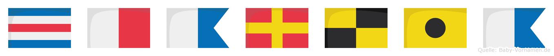 Charlia im Flaggenalphabet